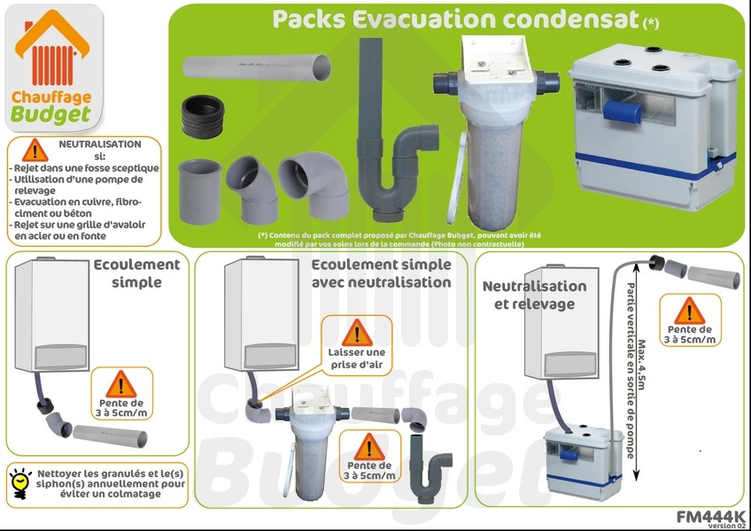 Coulement simple avec neutralisation for Evacuation chaudiere a condensation