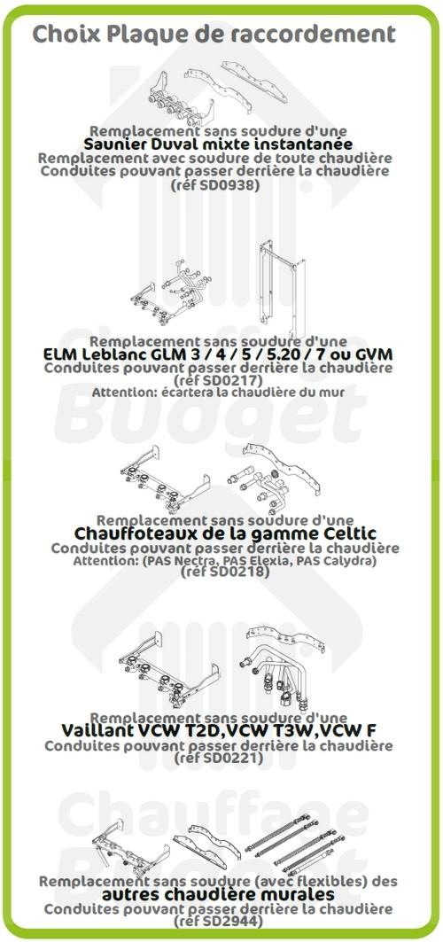 Chaudiere Gaz Murale Saunier Duval Thema Classic C25e